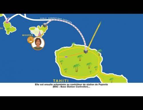 Comment s'effectue un appel inter-archipels